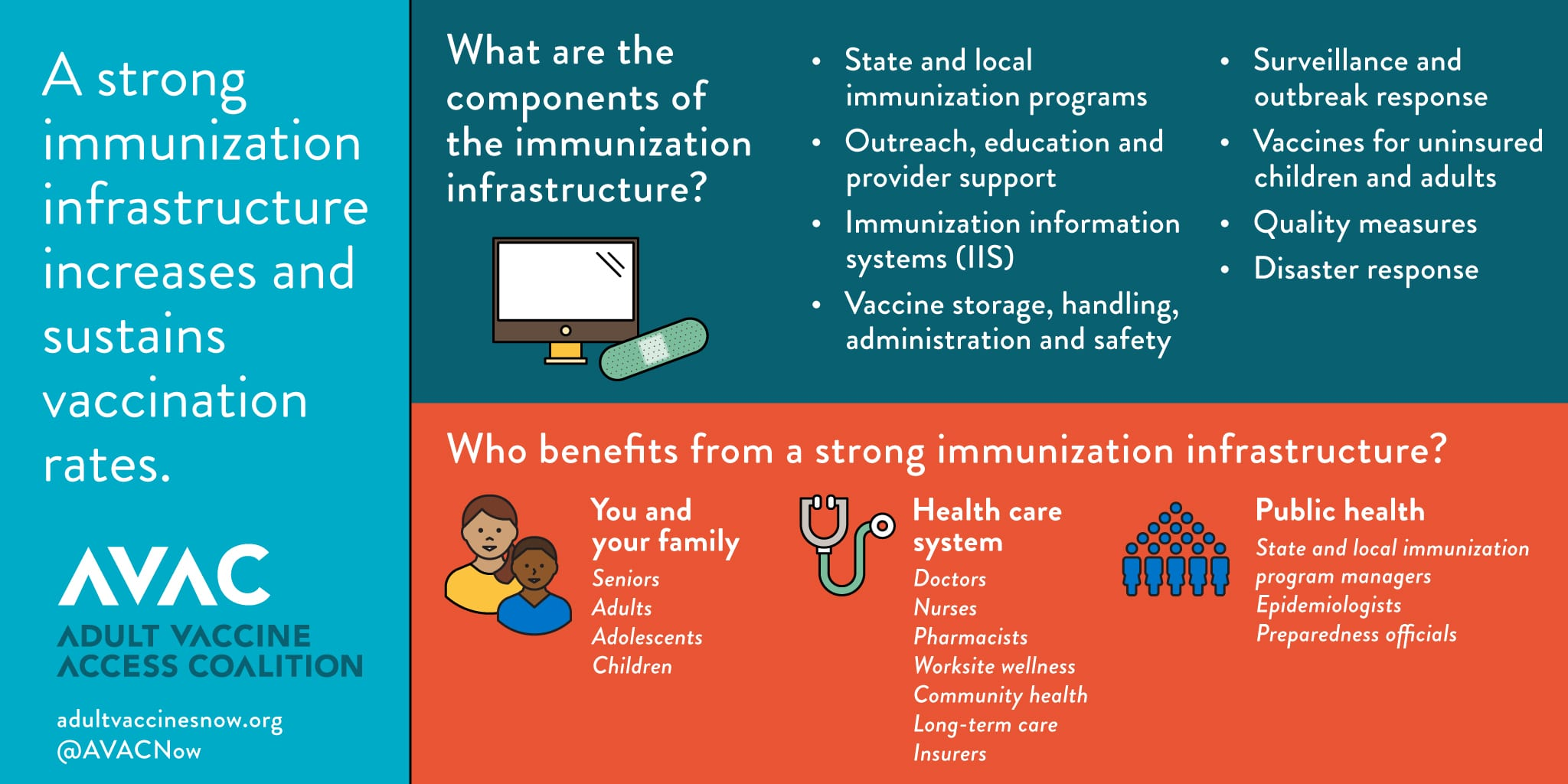 avac_immunization_infrastructure